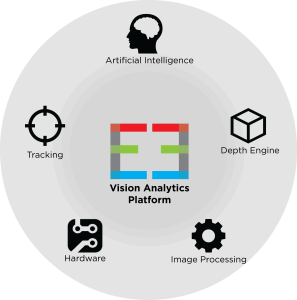 Vision Analytics Engine